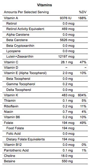 Spinach Average Vitamin Content Per 100g